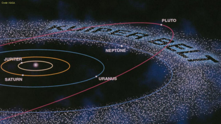 asteroid belt examples - photo #30