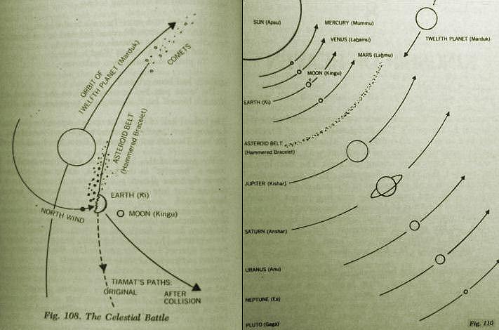 NIBIRU News ~ Planet X - Zecharia Sitchin Critically Evaluated plus MORE Nibiru-collision