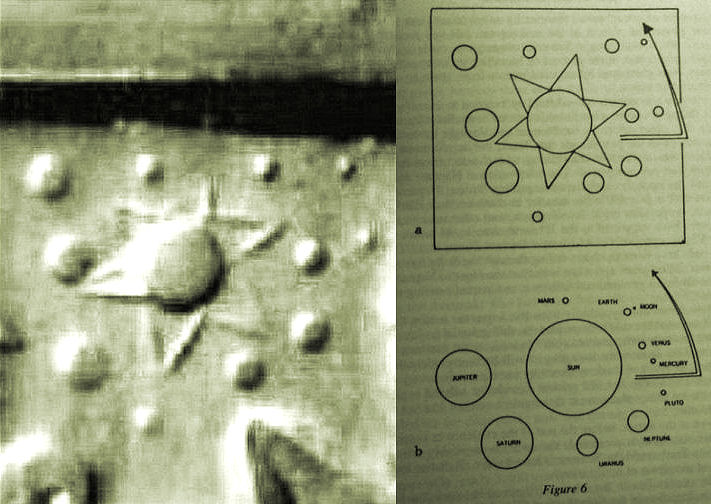 NIBIRU News ~ Planet X - Zecharia Sitchin Critically Evaluated plus MORE Sun-Symbol